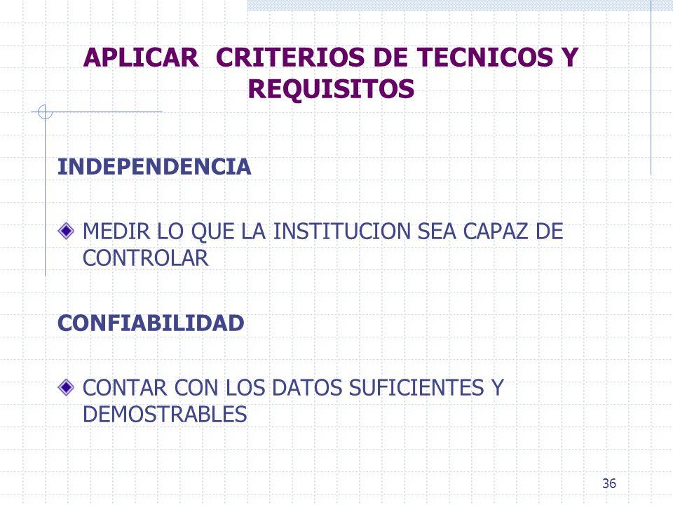 36 APLICAR CRITERIOS DE TECNICOS Y REQUISITOS INDEPENDENCIA MEDIR LO QUE LA INSTITUCION SEA CAPAZ DE CONTROLAR CONFIABILIDAD CONTAR CON LOS DATOS SUFICIENTES Y DEMOSTRABLES