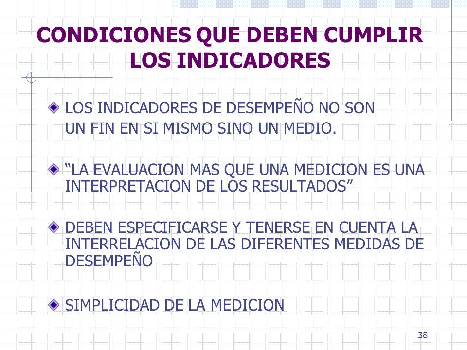 38 CONDICIONES QUE DEBEN CUMPLIR LOS INDICADORES LOS INDICADORES DE DESEMPEÑO NO SON UN FIN EN SI MISMO SINO UN MEDIO.