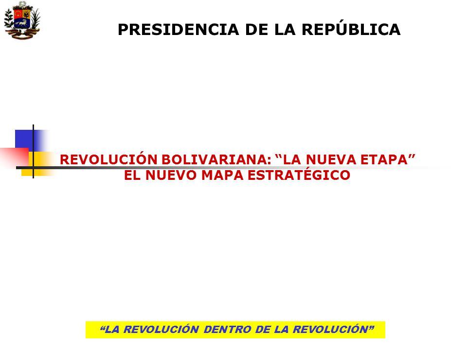 LA REVOLUCIÓN DENTRO DE LA REVOLUCIÓN REVOLUCIÓN BOLIVARIANA: LA NUEVA ETAPA EL NUEVO MAPA ESTRATÉGICO OBJETIVOS DE ESTE ENCUENTRO 1.HACER UN ESBOZO DE LA SITUACIÓN ACTUAL.