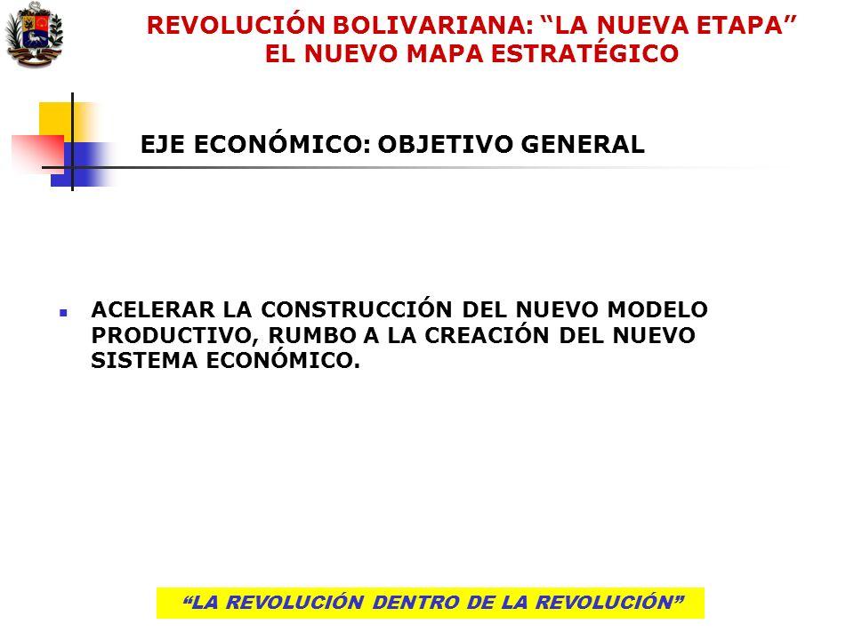 LA REVOLUCIÓN DENTRO DE LA REVOLUCIÓN EJE ECONÓMICO: OBJETIVO GENERAL ACELERAR LA CONSTRUCCIÓN DEL NUEVO MODELO PRODUCTIVO, RUMBO A LA CREACIÓN DEL NU