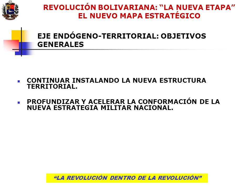 LA REVOLUCIÓN DENTRO DE LA REVOLUCIÓN EJE ENDÓGENO-TERRITORIAL: OBJETIVOS GENERALES CONTINUAR INSTALANDO LA NUEVA ESTRUCTURA TERRITORIAL. PROFUNDIZAR