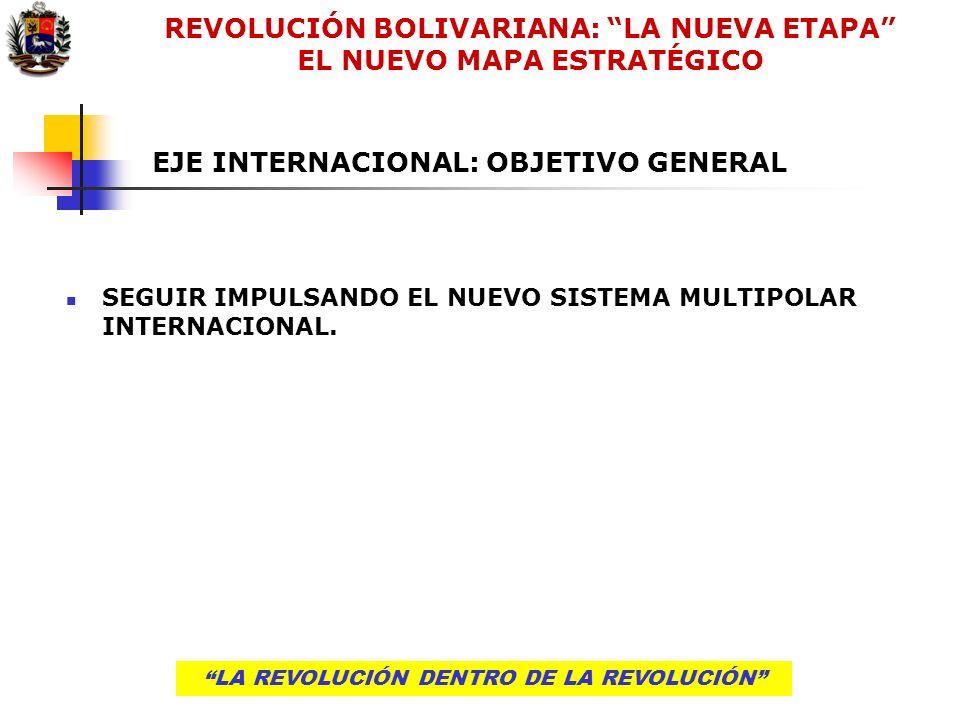 LA REVOLUCIÓN DENTRO DE LA REVOLUCIÓN EJE INTERNACIONAL: OBJETIVO GENERAL SEGUIR IMPULSANDO EL NUEVO SISTEMA MULTIPOLAR INTERNACIONAL. REVOLUCIÓN BOLI