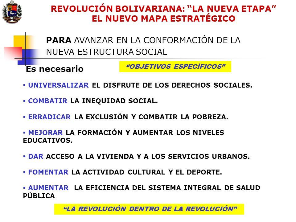 LA REVOLUCIÓN DENTRO DE LA REVOLUCIÓN Es necesario UNIVERSALIZAR EL DISFRUTE DE LOS DERECHOS SOCIALES. COMBATIR LA INEQUIDAD SOCIAL. ERRADICAR LA EXCL