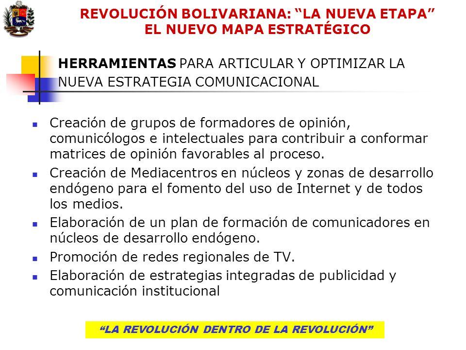 LA REVOLUCIÓN DENTRO DE LA REVOLUCIÓN HERRAMIENTAS PARA ARTICULAR Y OPTIMIZAR LA NUEVA ESTRATEGIA COMUNICACIONAL Creación de grupos de formadores de o