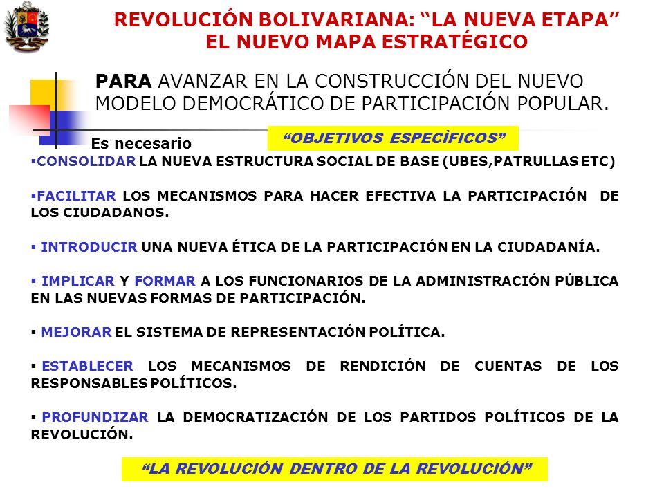 LA REVOLUCIÓN DENTRO DE LA REVOLUCIÓN PARA AVANZAR EN LA CONSTRUCCIÓN DEL NUEVO MODELO DEMOCRÁTICO DE PARTICIPACIÓN POPULAR. CONSOLIDAR LA NUEVA ESTRU