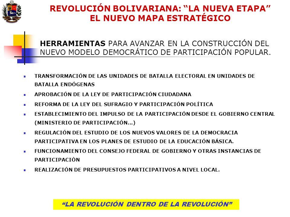 LA REVOLUCIÓN DENTRO DE LA REVOLUCIÓN HERRAMIENTAS PARA AVANZAR EN LA CONSTRUCCIÓN DEL NUEVO MODELO DEMOCRÁTICO DE PARTICIPACIÓN POPULAR. TRANSFORMACI