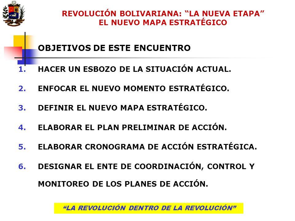 LA REVOLUCIÓN DENTRO DE LA REVOLUCIÓN REVOLUCIÓN BOLIVARIANA: LA NUEVA ETAPA EL NUEVO MAPA ESTRATÉGICO OBJETIVOS DE ESTE ENCUENTRO 1.HACER UN ESBOZO D