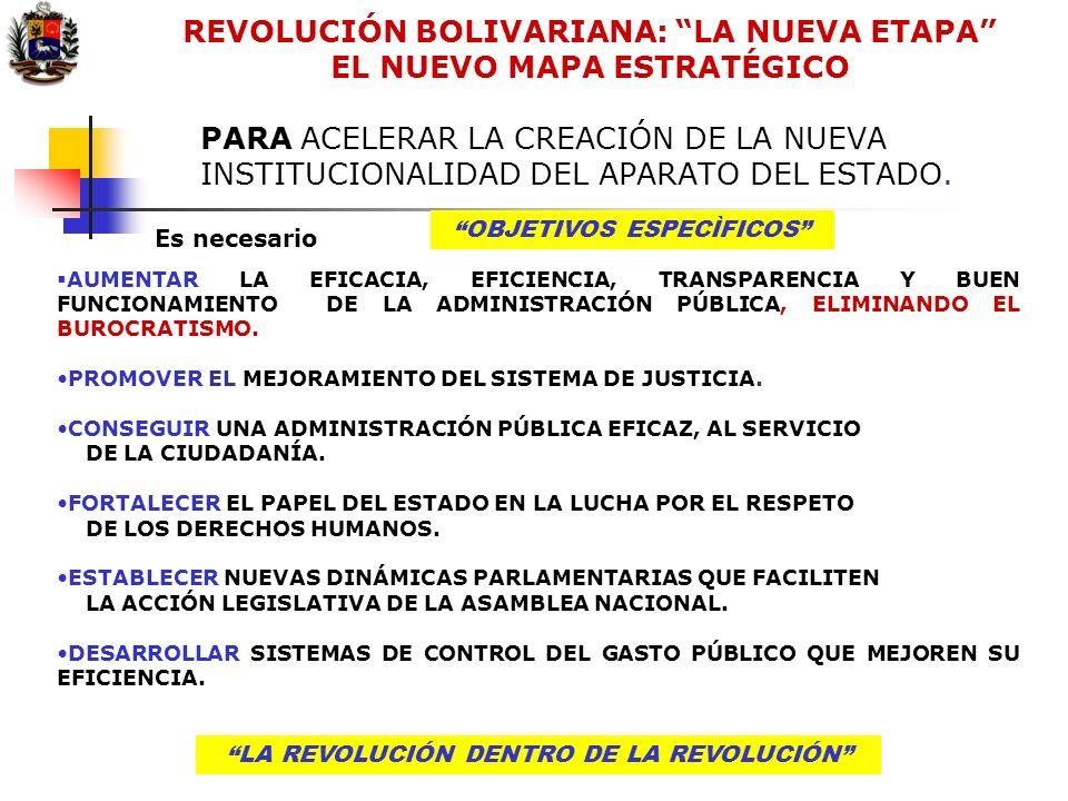 LA REVOLUCIÓN DENTRO DE LA REVOLUCIÓN PARA ACELERAR LA CREACIÓN DE LA NUEVA INSTITUCIONALIDAD DEL APARATO DEL ESTADO. Es necesario AUMENTAR LA EFICACI