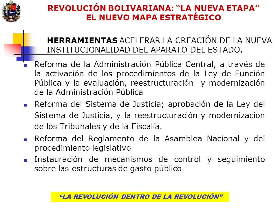 LA REVOLUCIÓN DENTRO DE LA REVOLUCIÓN HERRAMIENTAS ACELERAR LA CREACIÓN DE LA NUEVA INSTITUCIONALIDAD DEL APARATO DEL ESTADO. Reforma de la Administra