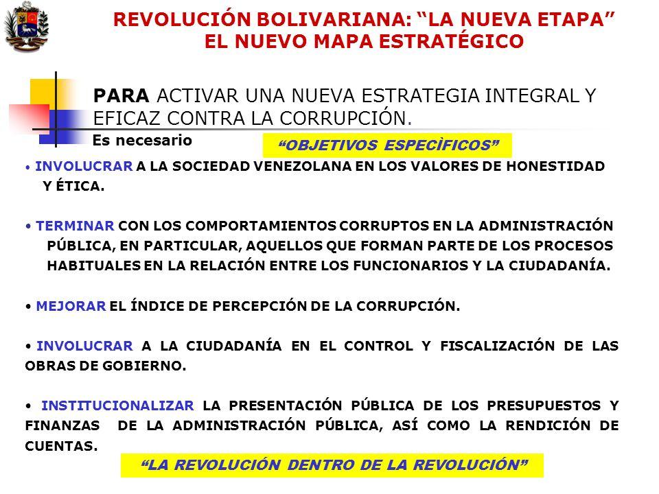 LA REVOLUCIÓN DENTRO DE LA REVOLUCIÓN PARA ACTIVAR UNA NUEVA ESTRATEGIA INTEGRAL Y EFICAZ CONTRA LA CORRUPCIÓN. LA REVOLUCIÓN DENTRO DE LA REVOLUCIÓN