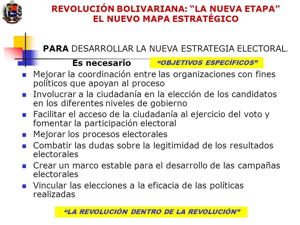 LA REVOLUCIÓN DENTRO DE LA REVOLUCIÓN PARA DESARROLLAR LA NUEVA ESTRATEGIA ELECTORAL. LA REVOLUCIÓN DENTRO DE LA REVOLUCIÓN Es necesario Mejorar la co
