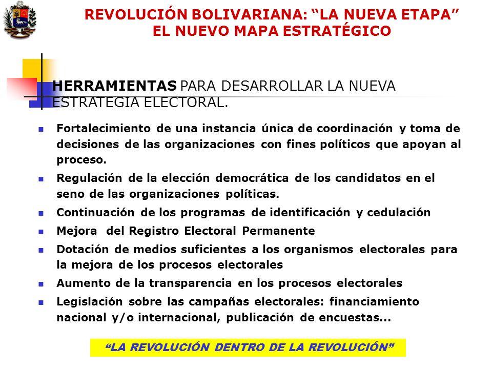 LA REVOLUCIÓN DENTRO DE LA REVOLUCIÓN HERRAMIENTAS PARA DESARROLLAR LA NUEVA ESTRATEGIA ELECTORAL. Fortalecimiento de una instancia única de coordinac