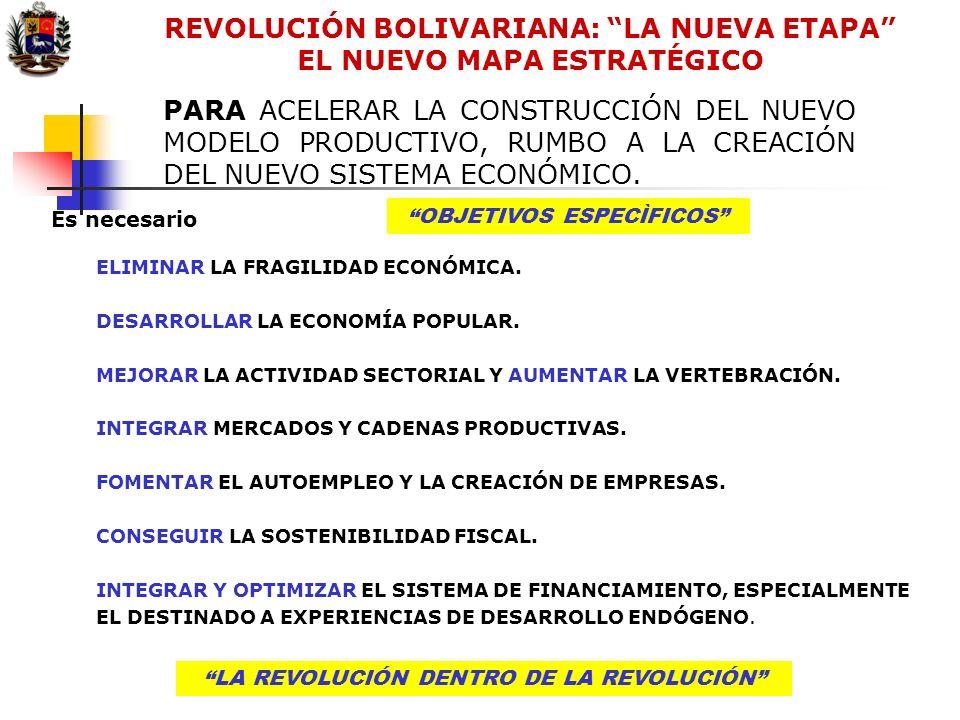 LA REVOLUCIÓN DENTRO DE LA REVOLUCIÓN PARA ACELERAR LA CONSTRUCCIÓN DEL NUEVO MODELO PRODUCTIVO, RUMBO A LA CREACIÓN DEL NUEVO SISTEMA ECONÓMICO. LA R