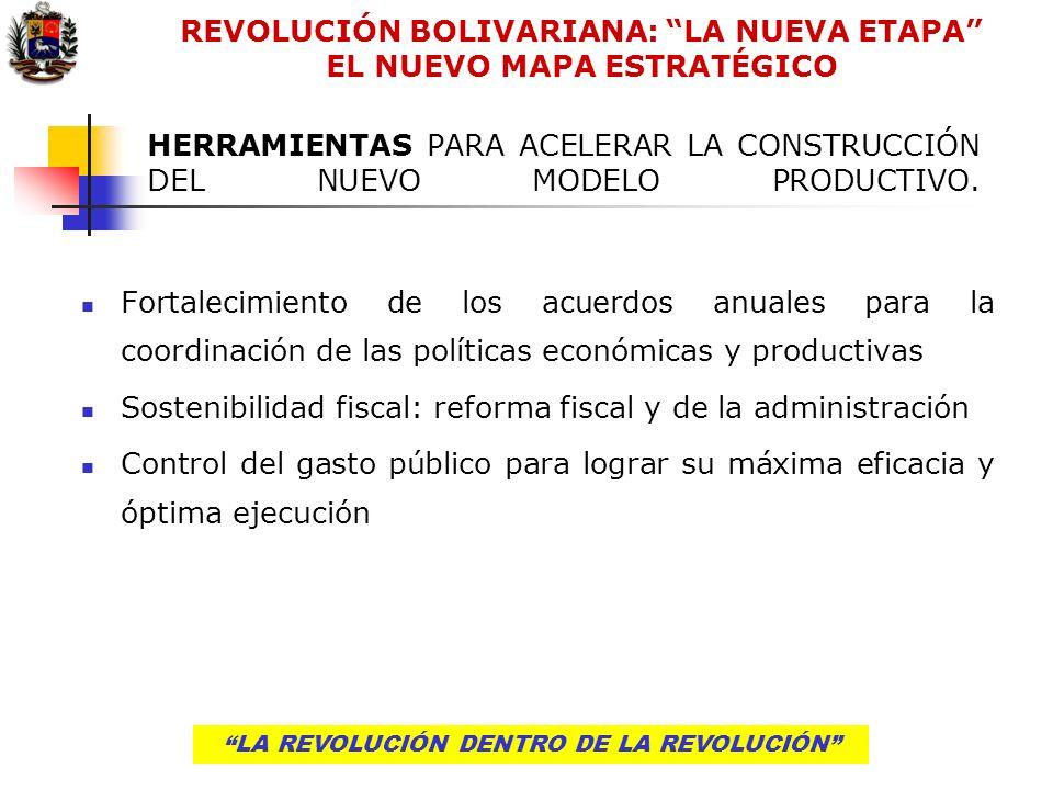 LA REVOLUCIÓN DENTRO DE LA REVOLUCIÓN HERRAMIENTAS PARA ACELERAR LA CONSTRUCCIÓN DEL NUEVO MODELO PRODUCTIVO. Fortalecimiento de los acuerdos anuales