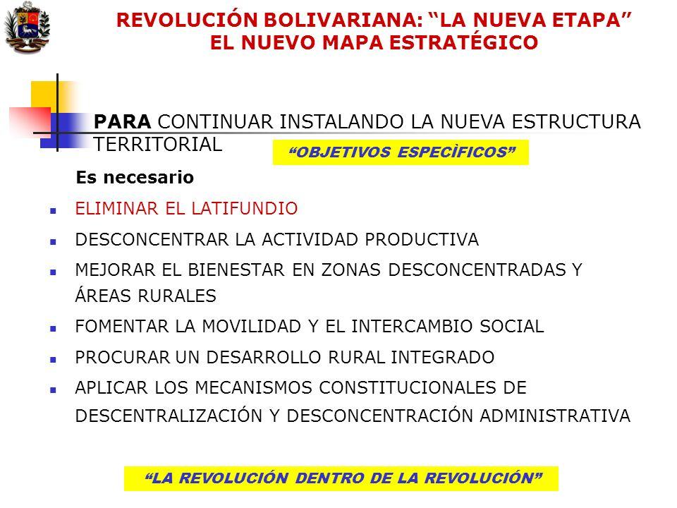 LA REVOLUCIÓN DENTRO DE LA REVOLUCIÓN PARA CONTINUAR INSTALANDO LA NUEVA ESTRUCTURA TERRITORIAL LA REVOLUCIÓN DENTRO DE LA REVOLUCIÓN Es necesario ELI