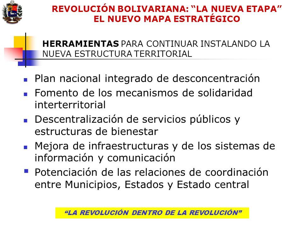 LA REVOLUCIÓN DENTRO DE LA REVOLUCIÓN HERRAMIENTAS PARA CONTINUAR INSTALANDO LA NUEVA ESTRUCTURA TERRITORIAL LA REVOLUCIÓN DENTRO DE LA REVOLUCIÓN Pla