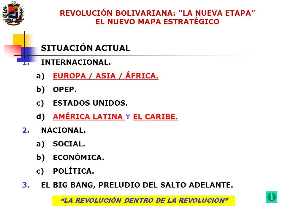 LA REVOLUCIÓN DENTRO DE LA REVOLUCIÓN REVOLUCIÓN BOLIVARIANA: LA NUEVA ETAPA EL NUEVO MAPA ESTRATÉGICO EL NUEVO MOMENTO ESTRATÉGICO (2005-2006) 1.INTERNACIONAL 2.NACIONAL a)EL SALTO ADELANTE.