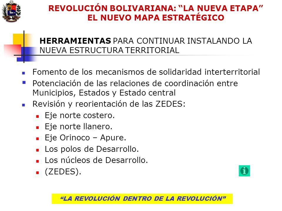 LA REVOLUCIÓN DENTRO DE LA REVOLUCIÓN HERRAMIENTAS PARA CONTINUAR INSTALANDO LA NUEVA ESTRUCTURA TERRITORIAL LA REVOLUCIÓN DENTRO DE LA REVOLUCIÓN Fom