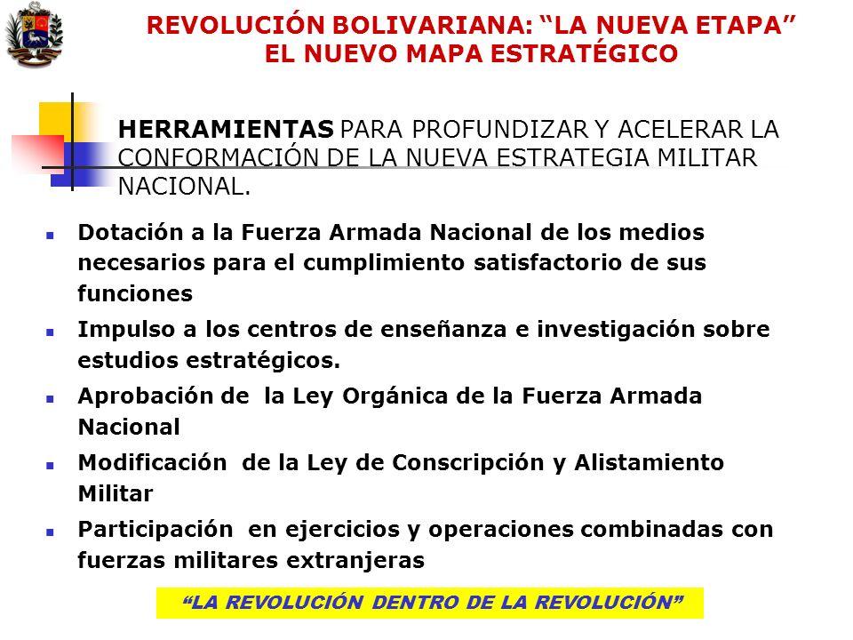 LA REVOLUCIÓN DENTRO DE LA REVOLUCIÓN HERRAMIENTAS PARA PROFUNDIZAR Y ACELERAR LA CONFORMACIÓN DE LA NUEVA ESTRATEGIA MILITAR NACIONAL. LA REVOLUCIÓN
