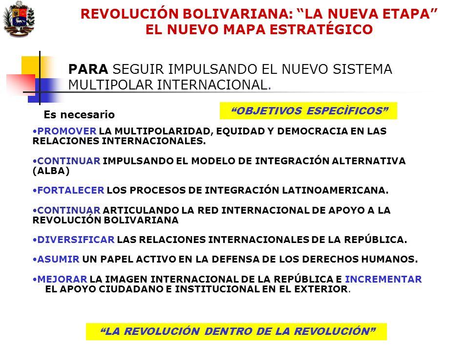 LA REVOLUCIÓN DENTRO DE LA REVOLUCIÓN PARA SEGUIR IMPULSANDO EL NUEVO SISTEMA MULTIPOLAR INTERNACIONAL. LA REVOLUCIÓN DENTRO DE LA REVOLUCIÓN PROMOVER