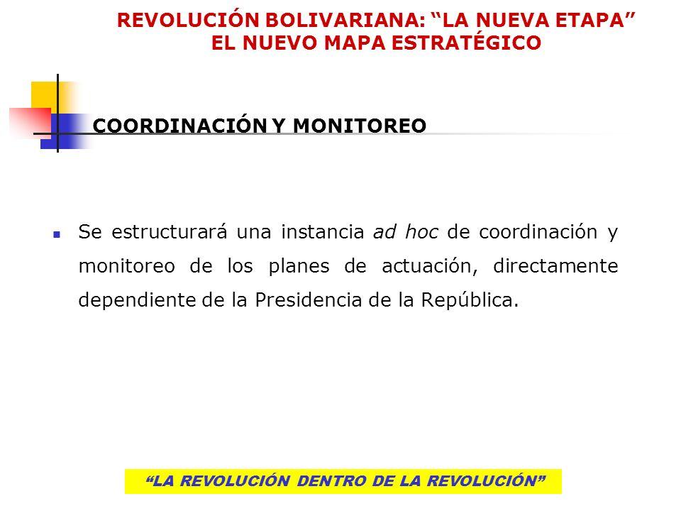 LA REVOLUCIÓN DENTRO DE LA REVOLUCIÓN COORDINACIÓN Y MONITOREO Se estructurará una instancia ad hoc de coordinación y monitoreo de los planes de actua