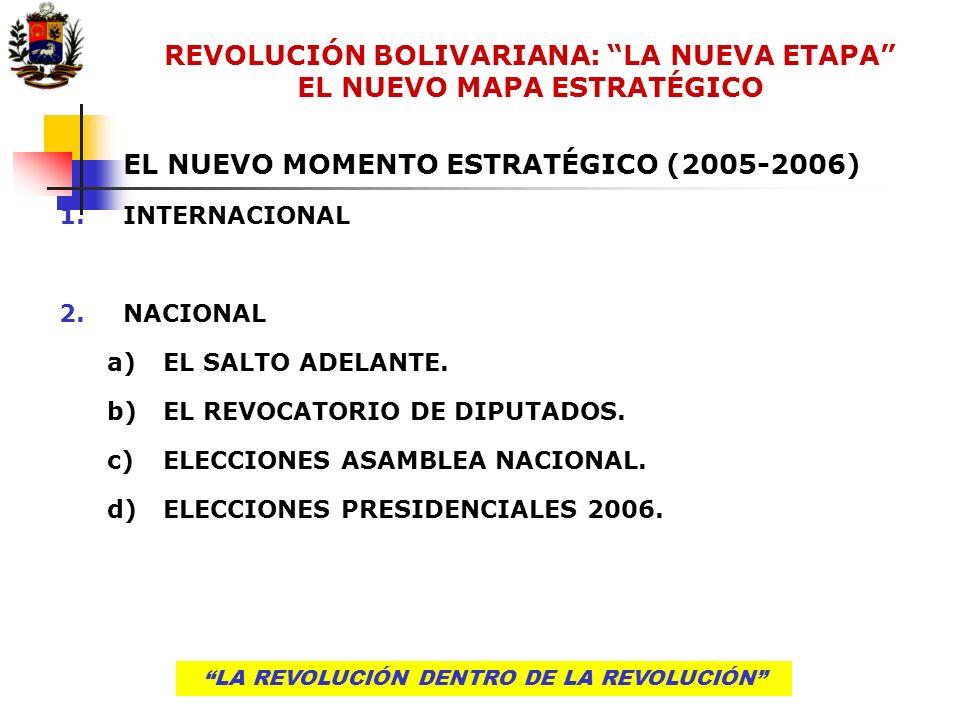 LA REVOLUCIÓN DENTRO DE LA REVOLUCIÓN REVOLUCIÓN BOLIVARIANA: LA NUEVA ETAPA EL NUEVO MAPA ESTRATÉGICO EL NUEVO MOMENTO ESTRATÉGICO (2005-2006) 1.INTE