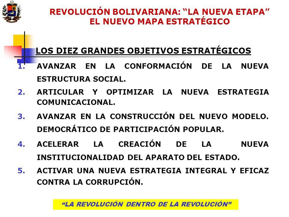 LA REVOLUCIÓN DENTRO DE LA REVOLUCIÓN REVOLUCIÓN BOLIVARIANA: LA NUEVA ETAPA EL NUEVO MAPA ESTRATÉGICO LOS DIEZ GRANDES OBJETIVOS ESTRATÉGICOS 1.AVANZ
