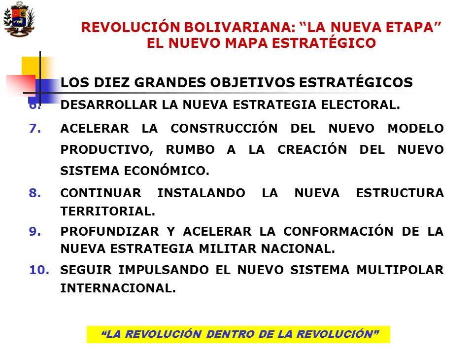 LA REVOLUCIÓN DENTRO DE LA REVOLUCIÓN PARA CONTINUAR INSTALANDO LA NUEVA ESTRUCTURA TERRITORIAL LA REVOLUCIÓN DENTRO DE LA REVOLUCIÓN Es necesario ELIMINAR EL LATIFUNDIO DESCONCENTRAR LA ACTIVIDAD PRODUCTIVA MEJORAR EL BIENESTAR EN ZONAS DESCONCENTRADAS Y ÁREAS RURALES FOMENTAR LA MOVILIDAD Y EL INTERCAMBIO SOCIAL PROCURAR UN DESARROLLO RURAL INTEGRADO APLICAR LOS MECANISMOS CONSTITUCIONALES DE DESCENTRALIZACIÓN Y DESCONCENTRACIÓN ADMINISTRATIVA REVOLUCIÓN BOLIVARIANA: LA NUEVA ETAPA EL NUEVO MAPA ESTRATÉGICO OBJETIVOS ESPECÌFICOS