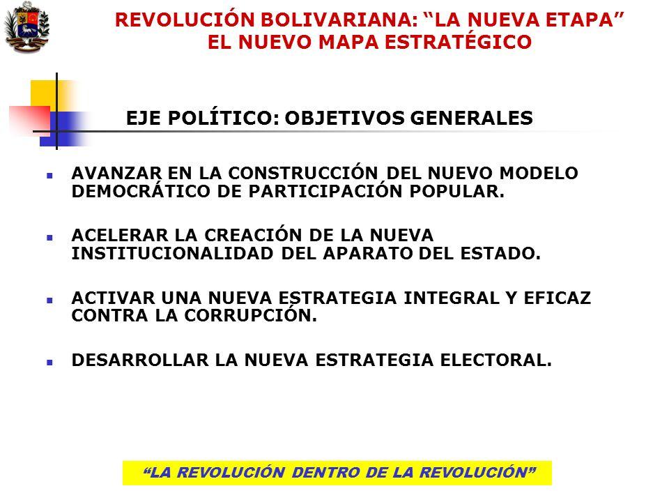 LA REVOLUCIÓN DENTRO DE LA REVOLUCIÓN EJE POLÍTICO: OBJETIVOS GENERALES AVANZAR EN LA CONSTRUCCIÓN DEL NUEVO MODELO DEMOCRÁTICO DE PARTICIPACIÓN POPUL