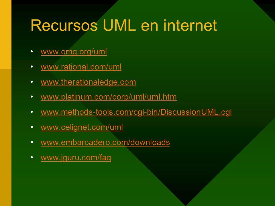 Recursos UML en internet www.omg.org/uml www.rational.com/uml www.therationaledge.com www.platinum.com/corp/uml/uml.htm www.methods-tools.com/cgi-bin/