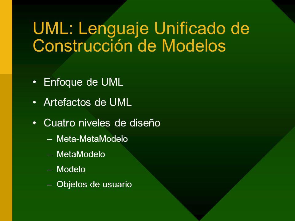 UML: Lenguaje Unificado de Construcción de Modelos Enfoque de UML Artefactos de UML Cuatro niveles de diseño –Meta-MetaModelo –MetaModelo –Modelo –Obj