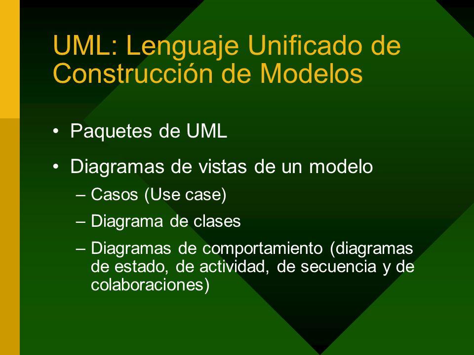 UML: Lenguaje Unificado de Construcción de Modelos Paquetes de UML Diagramas de vistas de un modelo –Casos (Use case) –Diagrama de clases –Diagramas d