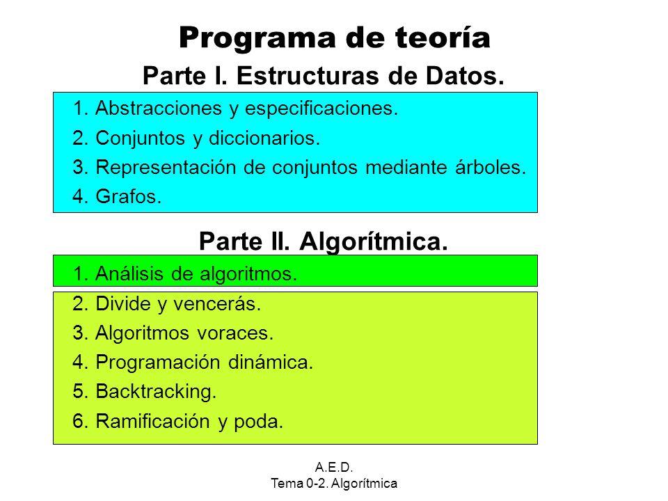 A.E.D. Tema 0-2. Algorítmica Programa de teoría Parte I. Estructuras de Datos. 1. Abstracciones y especificaciones. 2. Conjuntos y diccionarios. 3. Re