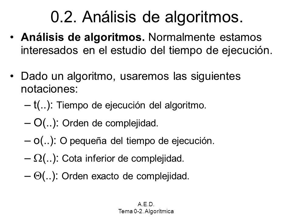 A.E.D. Tema 0-2. Algorítmica 0.2. Análisis de algoritmos. Análisis de algoritmos. Normalmente estamos interesados en el estudio del tiempo de ejecució
