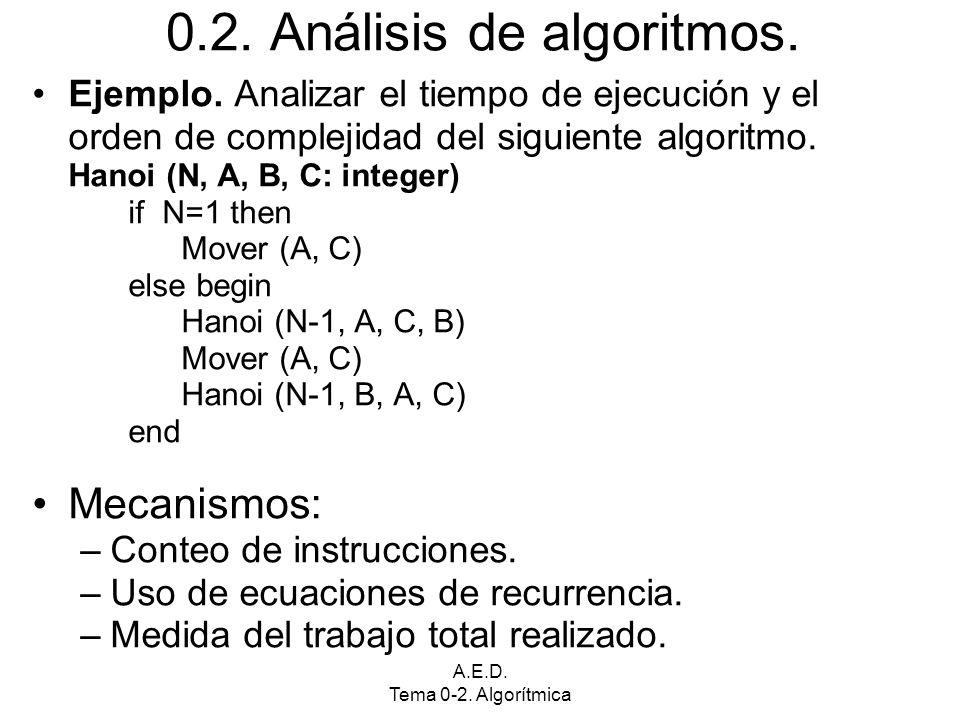 A.E.D. Tema 0-2. Algorítmica 0.2. Análisis de algoritmos. Ejemplo. Analizar el tiempo de ejecución y el orden de complejidad del siguiente algoritmo.
