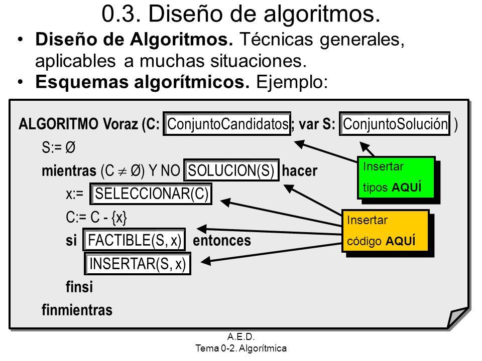 A.E.D. Tema 0-2. Algorítmica 0.3. Diseño de algoritmos. Diseño de Algoritmos. Técnicas generales, aplicables a muchas situaciones. Esquemas algorítmic