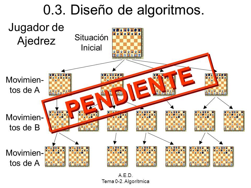 A.E.D. Tema 0-2. Algorítmica Jugador de Ajedrez Situación Inicial Movimien- tos de A Movimien- tos de B Movimien- tos de A 0.3. Diseño de algoritmos.