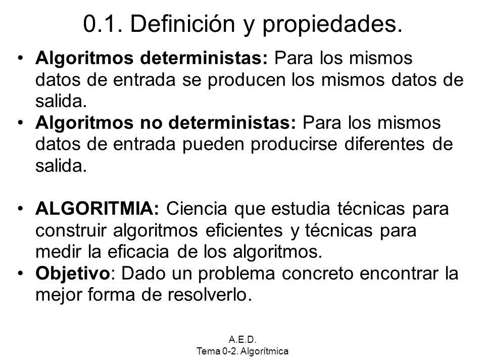 A.E.D. Tema 0-2. Algorítmica 0.1. Definición y propiedades. Algoritmos deterministas: Para los mismos datos de entrada se producen los mismos datos de
