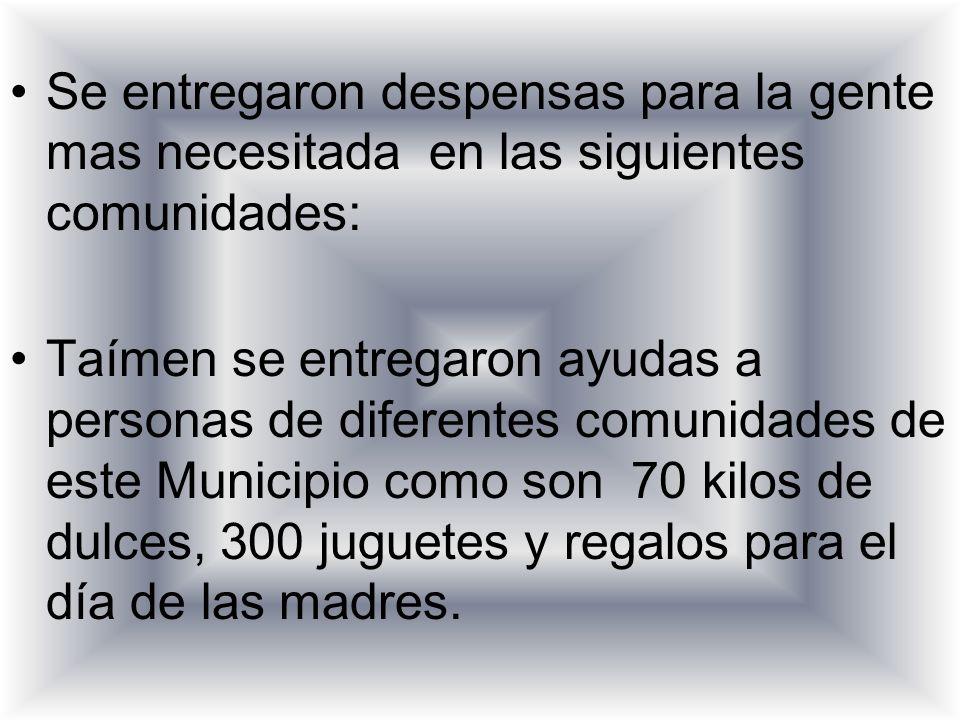 Se entregaron despensas para la gente mas necesitada en las siguientes comunidades: Taímen se entregaron ayudas a personas de diferentes comunidades d