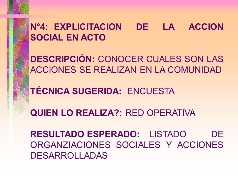 N°4:EXPLICITACION DE LA ACCION SOCIAL EN ACTO DESCRIPCIÓN: CONOCER CUALES SON LAS ACCIONES SE REALIZAN EN LA COMUNIDAD TÉCNICA SUGERIDA: ENCUESTA QUIE