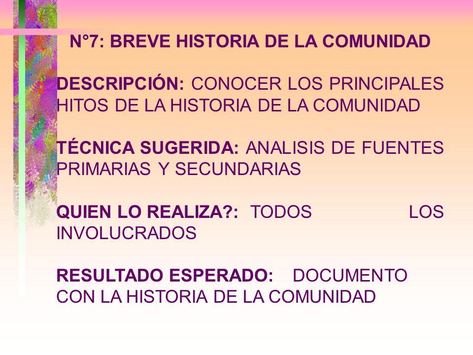 N°7: BREVE HISTORIA DE LA COMUNIDAD DESCRIPCIÓN: CONOCER LOS PRINCIPALES HITOS DE LA HISTORIA DE LA COMUNIDAD TÉCNICA SUGERIDA: ANALISIS DE FUENTES PR