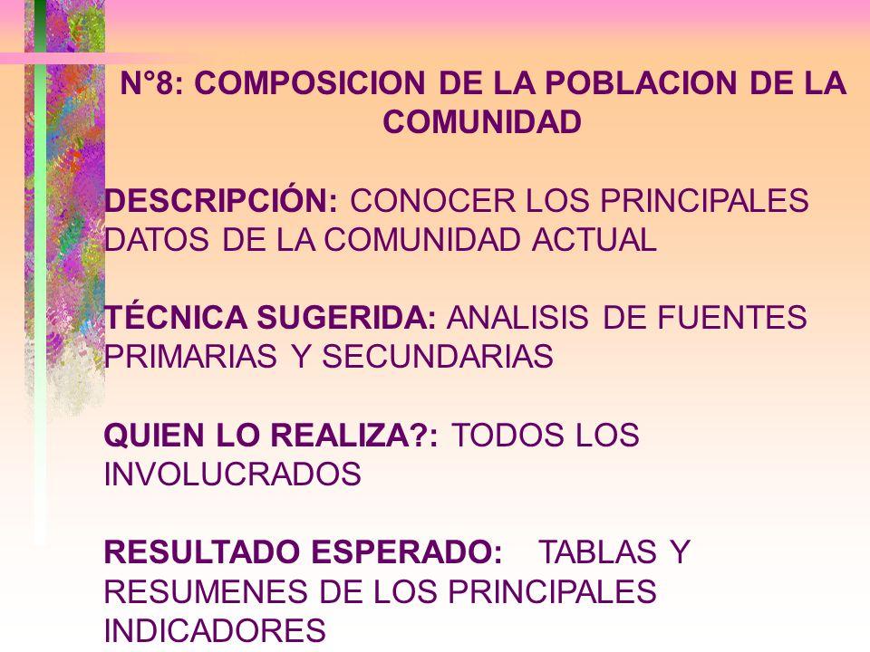 N°8: COMPOSICION DE LA POBLACION DE LA COMUNIDAD DESCRIPCIÓN: CONOCER LOS PRINCIPALES DATOS DE LA COMUNIDAD ACTUAL TÉCNICA SUGERIDA: ANALISIS DE FUENT