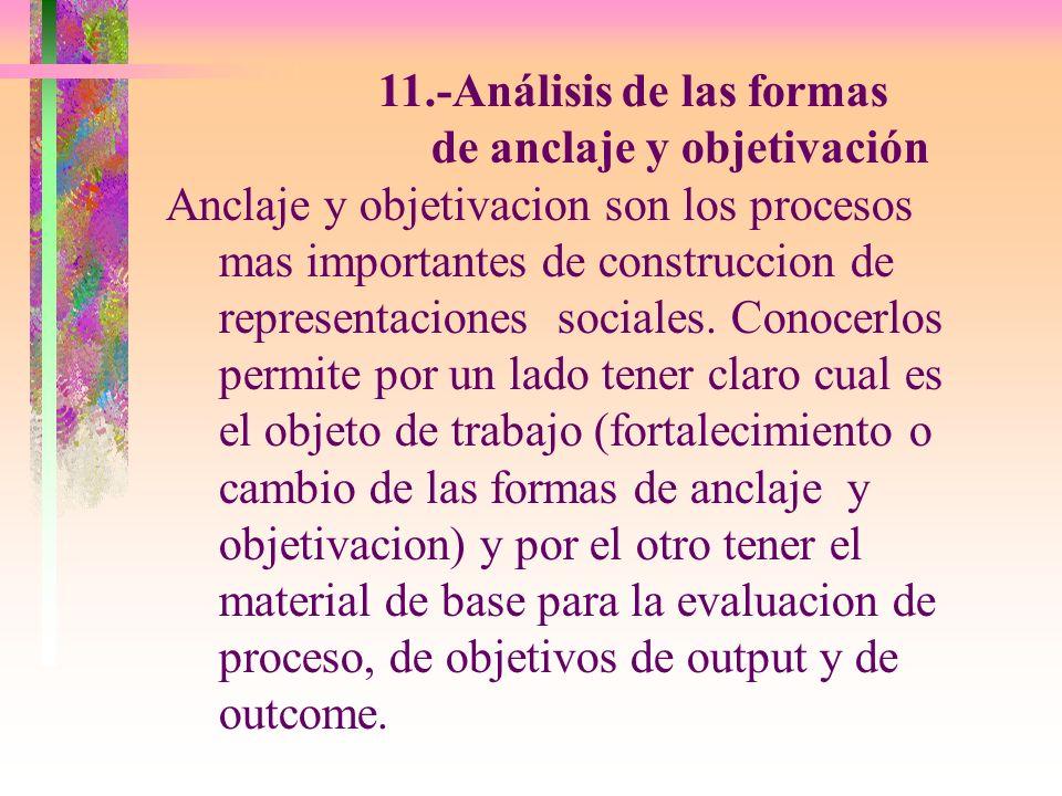 11.-Análisis de las formas de anclaje y objetivación Anclaje y objetivacion son los procesos mas importantes de construccion de representaciones socia