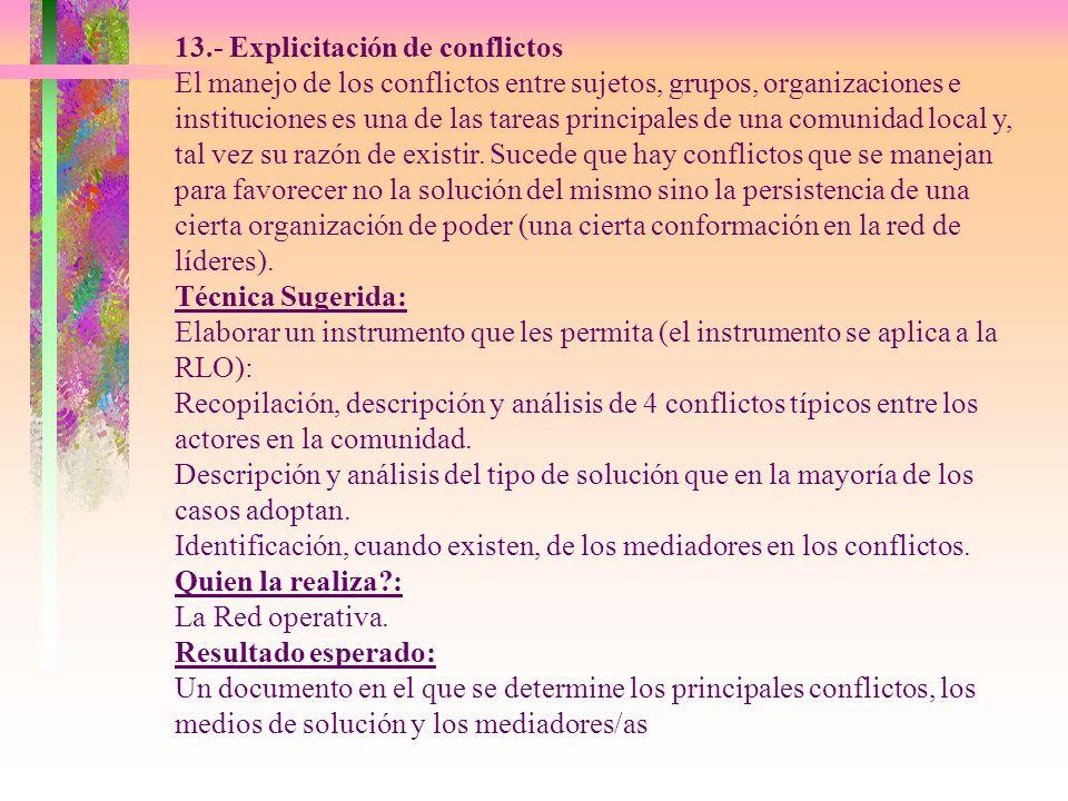 13.- Explicitación de conflictos El manejo de los conflictos entre sujetos, grupos, organizaciones e instituciones es una de las tareas principales de