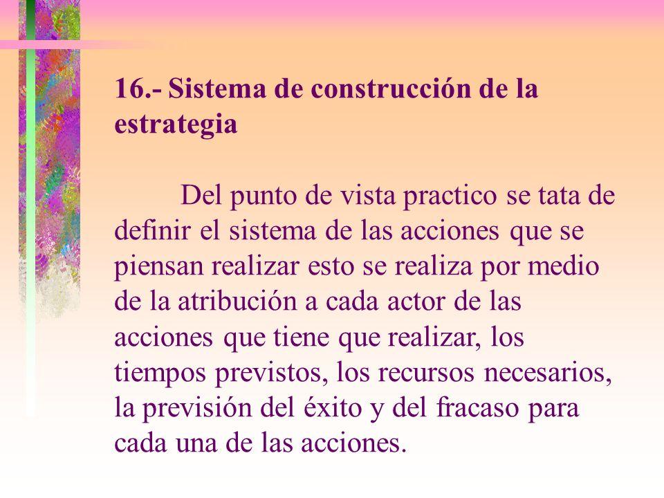 16.- Sistema de construcción de la estrategia Del punto de vista practico se tata de definir el sistema de las acciones que se piensan realizar esto s