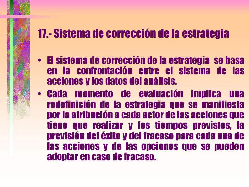 17.- Sistema de corrección de la estrategia El sistema de corrección de la estrategia se basa en la confrontación entre el sistema de las acciones y l