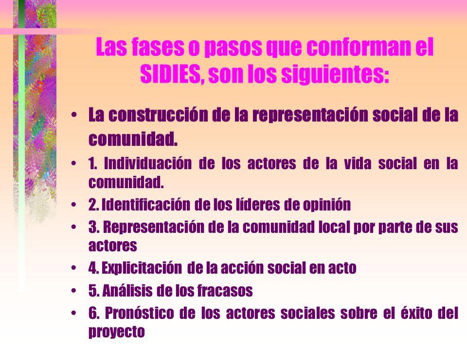 Las fases o pasos que conforman el SIDIES, son los siguientes: La construcción de la representación social de la comunidad. 1. Individuación de los ac