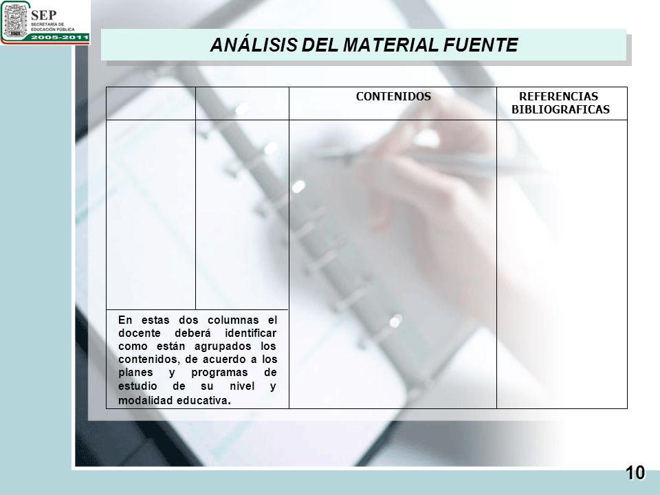 PROCESO PARA EL ANÁLISIS DE MATERIALES OBJETIVO: ELABORAR TABLA DE ESPECIFICACIONES MATERIAL FUENTE DEFINIR LA UNIDAD DE ANÁLISIS ESTABLECER CRITERIOS DESARROLLAR EL ANÁLISIS REVISIÓN DEL ANÁLISIS REPLANTEAR O CORREGIR NOSI RELACIÓN DE OBJETIVOS O CONTENIDOS 11