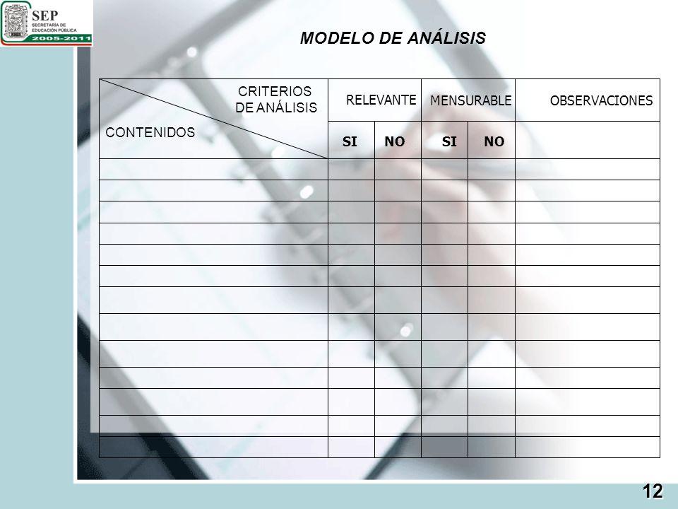 TABLA DE ESPECIFICACIONES Con base en los contenidos seleccionados producto del análisis de los materiales, se procede a construir la tabla de especificaciones, que es la estructura o esquema del instrumento.