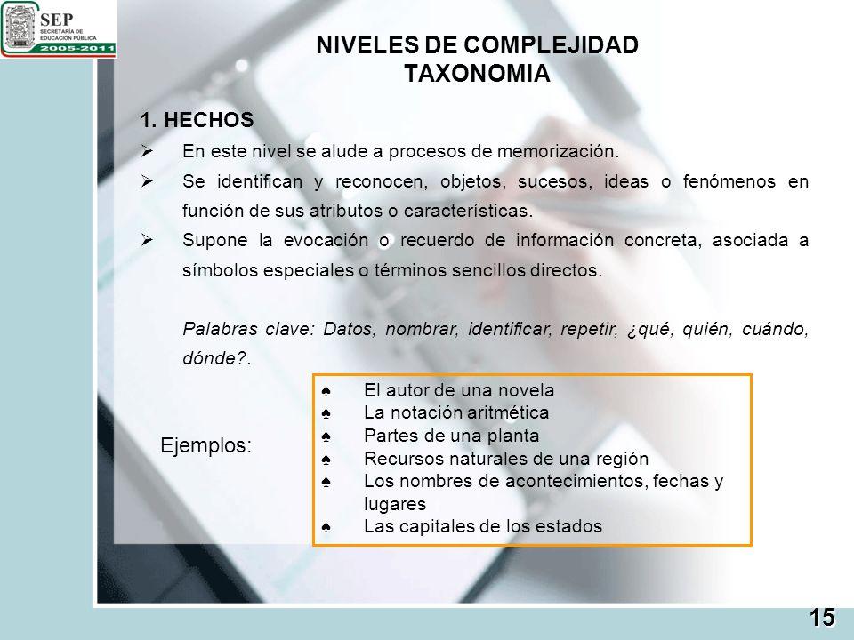 NIVELES DE COMPLEJIDAD TAXONOMIA 2.